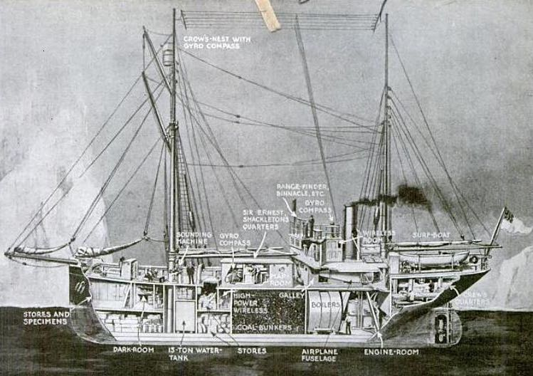 Cutaway diagram of Shackleton's last expedition ship Quest